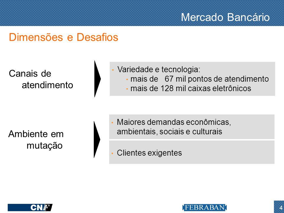 Mercado Bancário Dimensões e Desafios Canais de atendimento