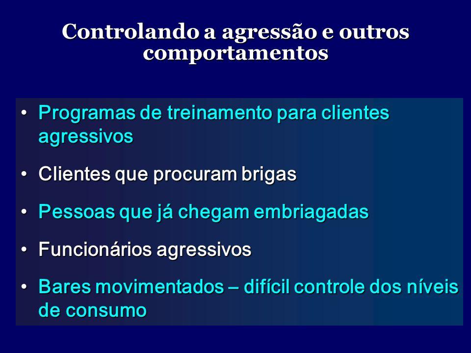 Controlando a agressão e outros comportamentos