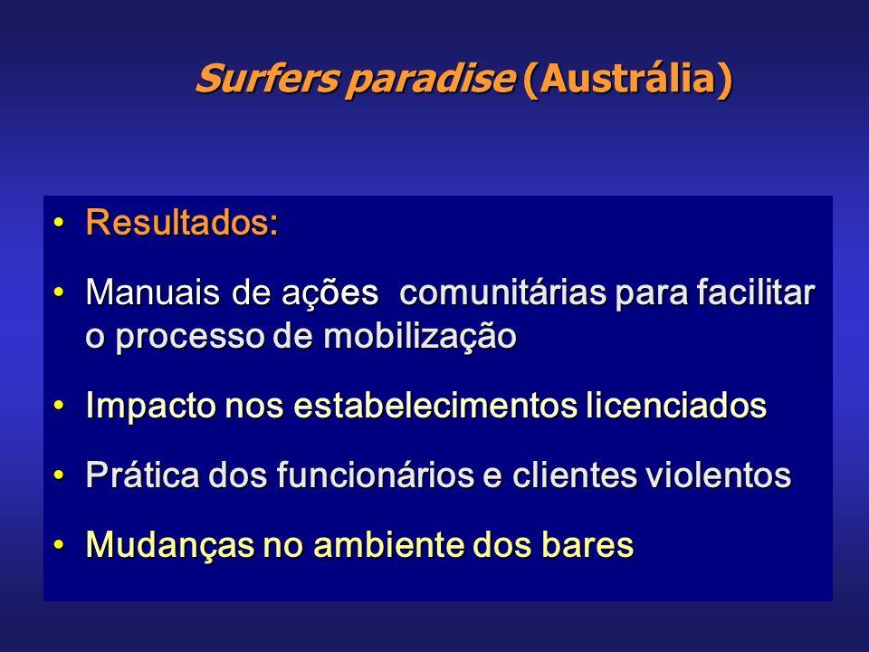 Surfers paradise (Austrália)