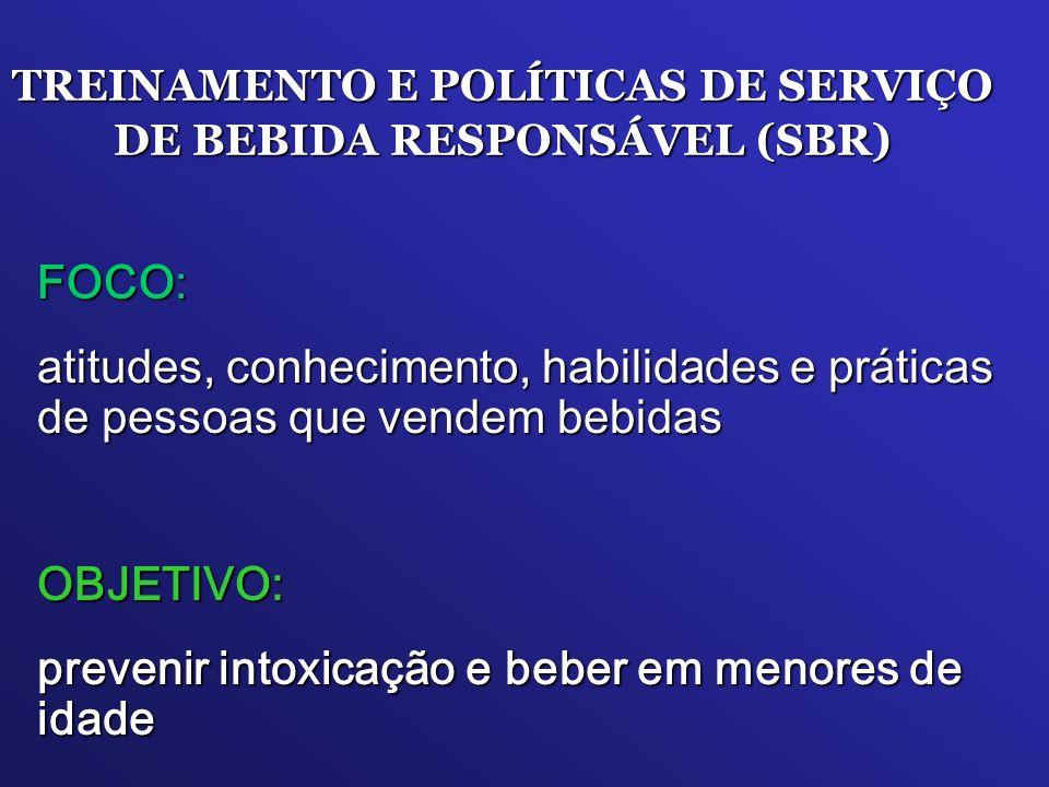 TREINAMENTO E POLÍTICAS DE SERVIÇO DE BEBIDA RESPONSÁVEL (SBR)