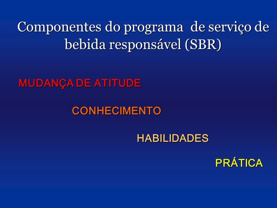 Componentes do programa de serviço de bebida responsável (SBR)