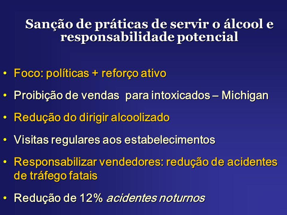 Sanção de práticas de servir o álcool e responsabilidade potencial