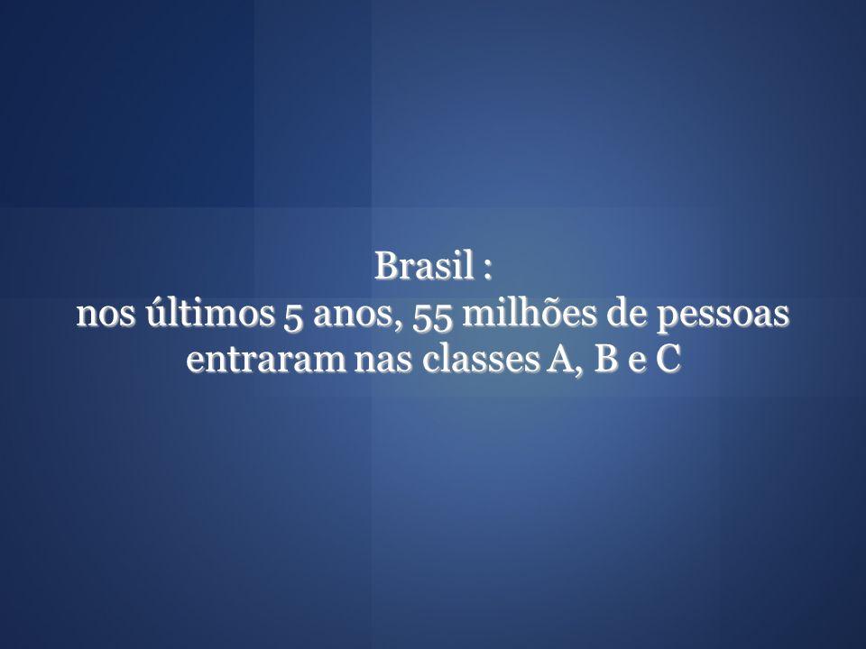 Brasil : nos últimos 5 anos, 55 milhões de pessoas entraram nas classes A, B e C 14