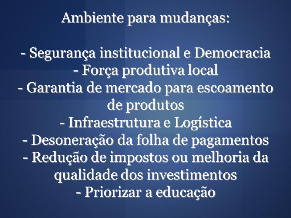 Ambiente para mudanças: - Segurança institucional e Democracia - Força produtiva local - Garantia de mercado para escoamento de produtos - Infraestrutura e Logística - Desoneração da folha de pagamentos - Redução de impostos ou melhoria da qualidade dos investimentos - Priorizar a educação