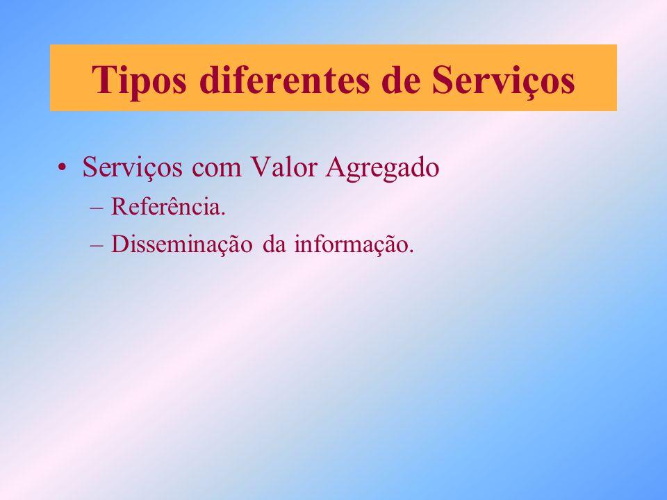Tipos diferentes de Serviços