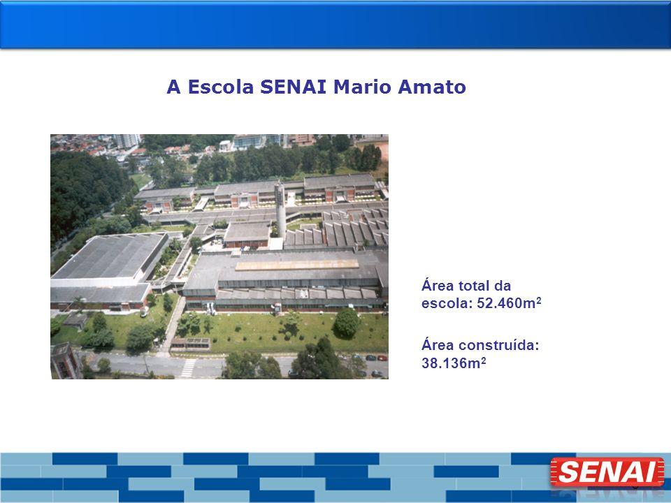 A Escola SENAI Mario Amato