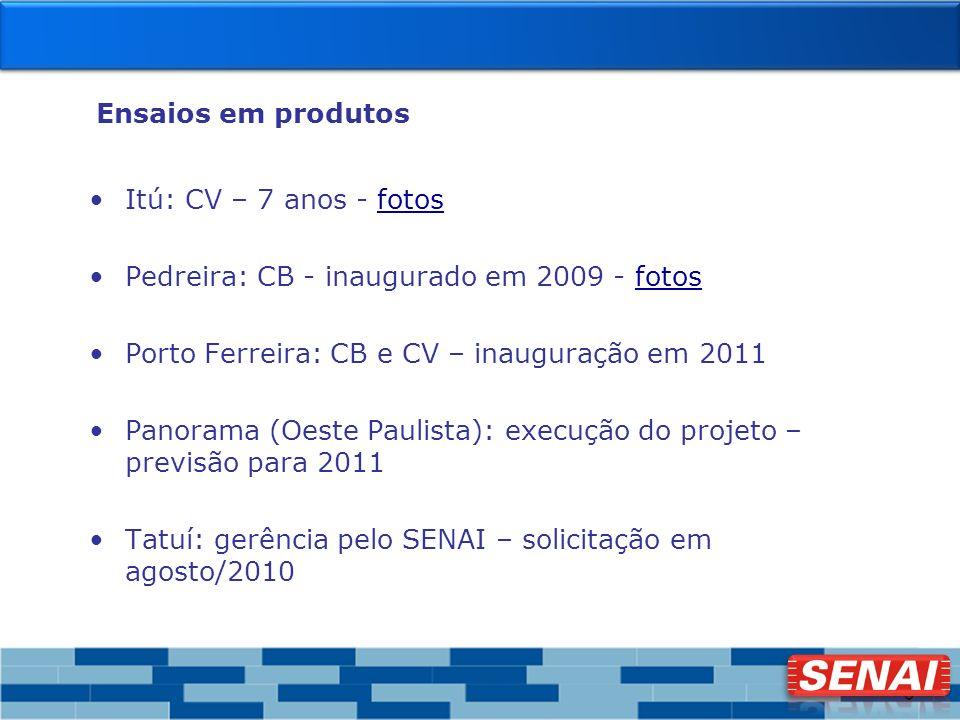 Ensaios em produtos Itú: CV – 7 anos - fotos. Pedreira: CB - inaugurado em 2009 - fotos. Porto Ferreira: CB e CV – inauguração em 2011.