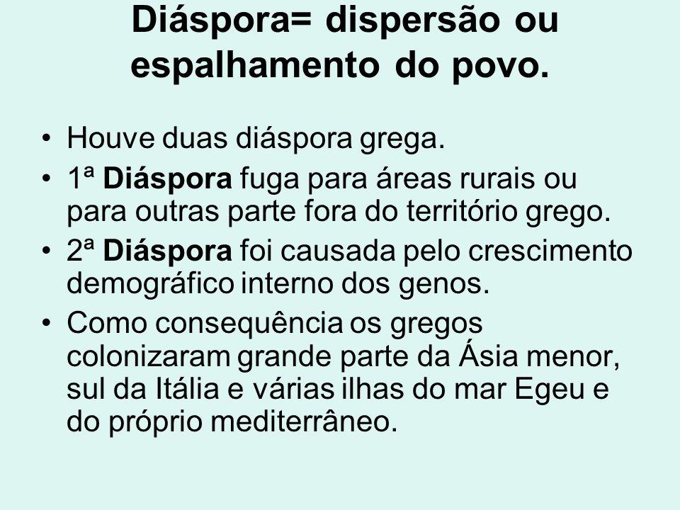 Diáspora= dispersão ou espalhamento do povo.