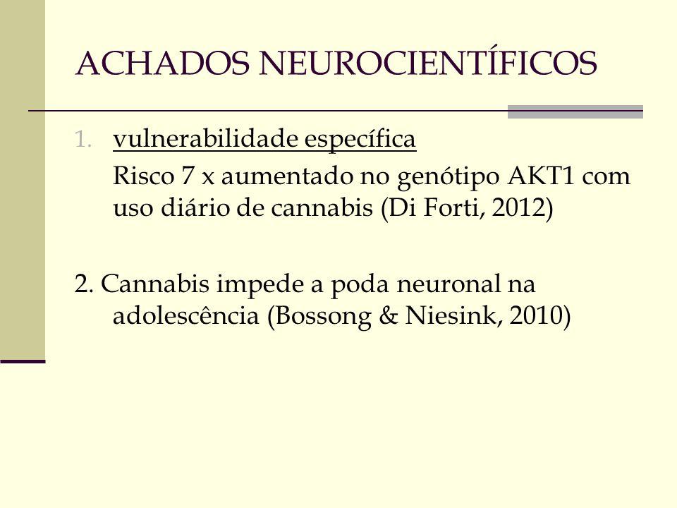 ACHADOS NEUROCIENTÍFICOS