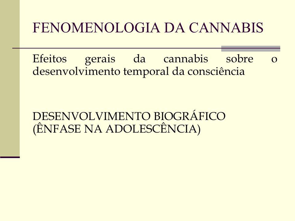FENOMENOLOGIA DA CANNABIS