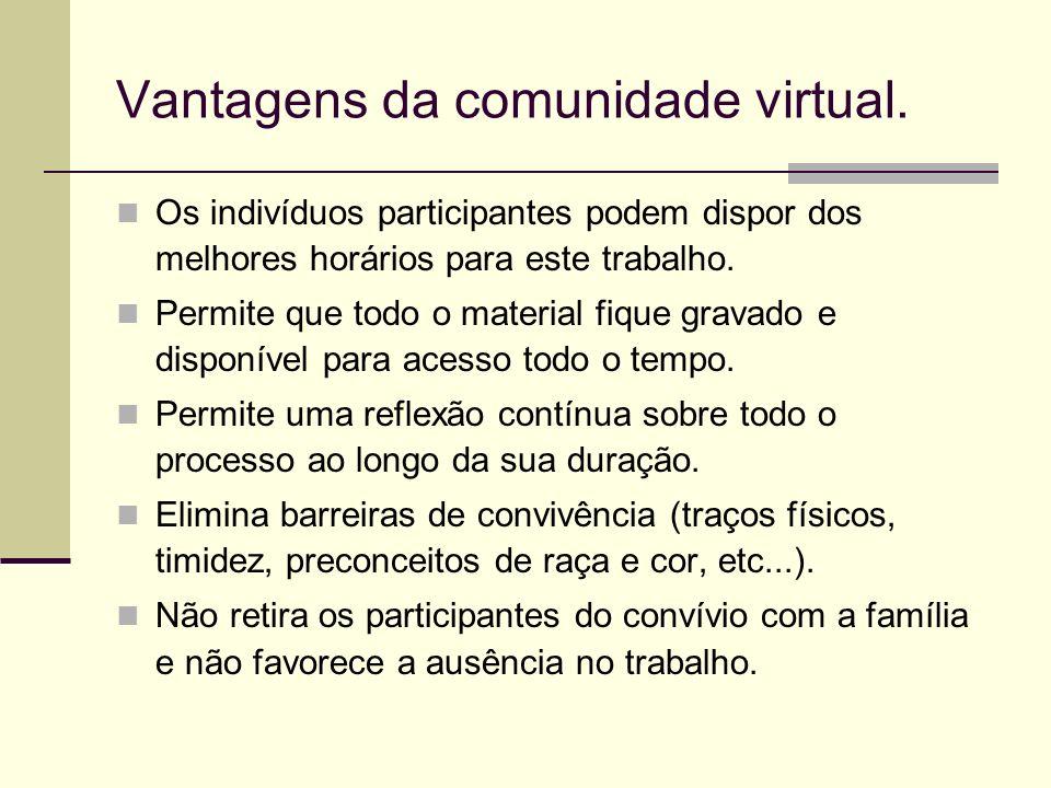 Vantagens da comunidade virtual.