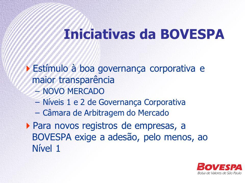 Iniciativas da BOVESPA