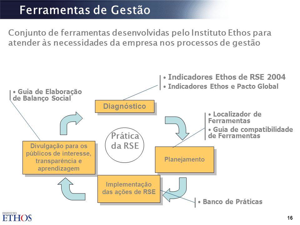 Ferramentas de Gestão Conjunto de ferramentas desenvolvidas pelo Instituto Ethos para atender às necessidades da empresa nos processos de gestão.