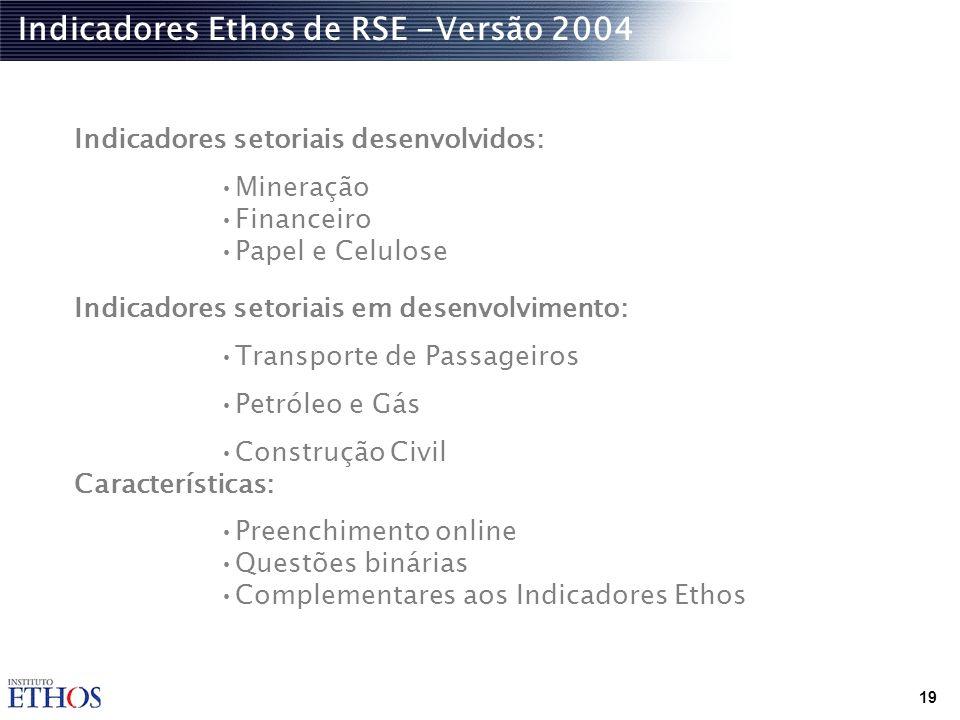 Indicadores Ethos de RSE -Versão 2004