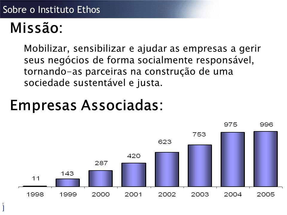Missão: Empresas Associadas: Sobre o Instituto Ethos