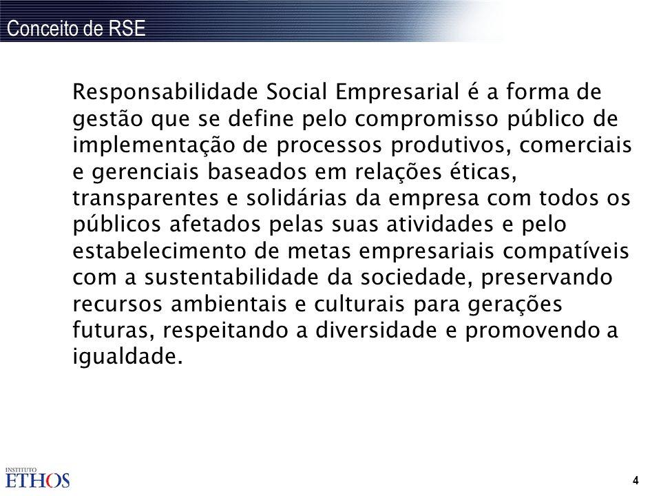 Conceito de RSE