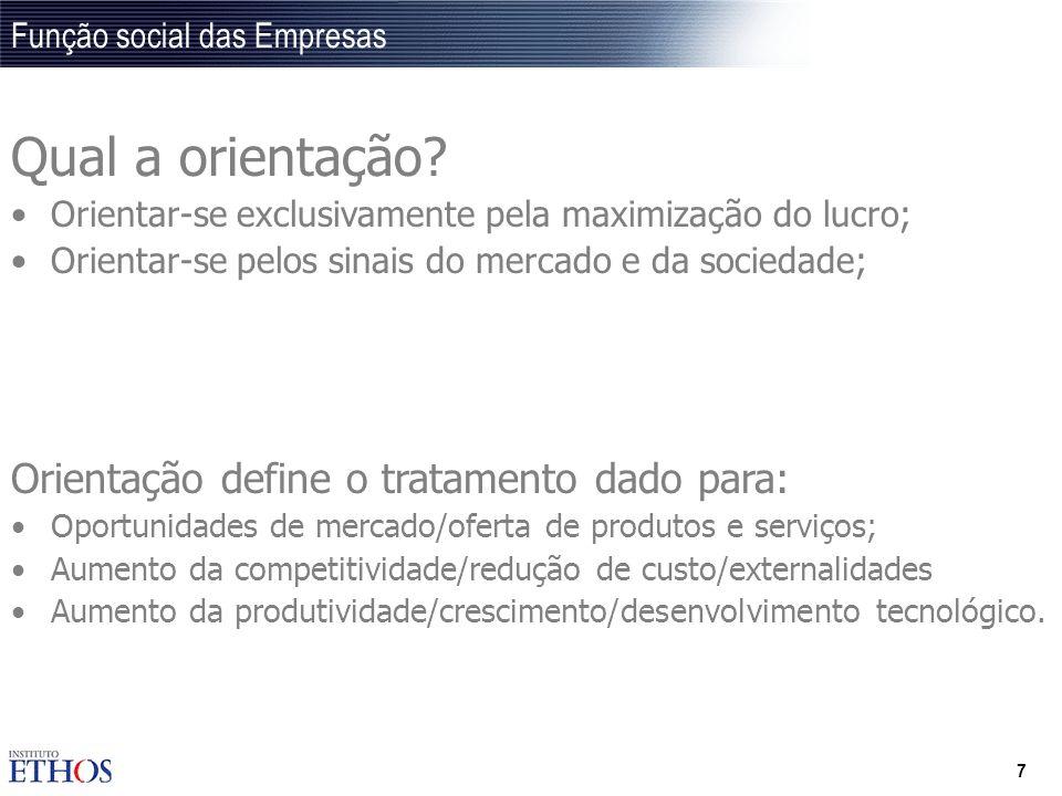 Função social das Empresas