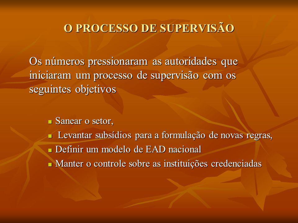 O PROCESSO DE SUPERVISÃO