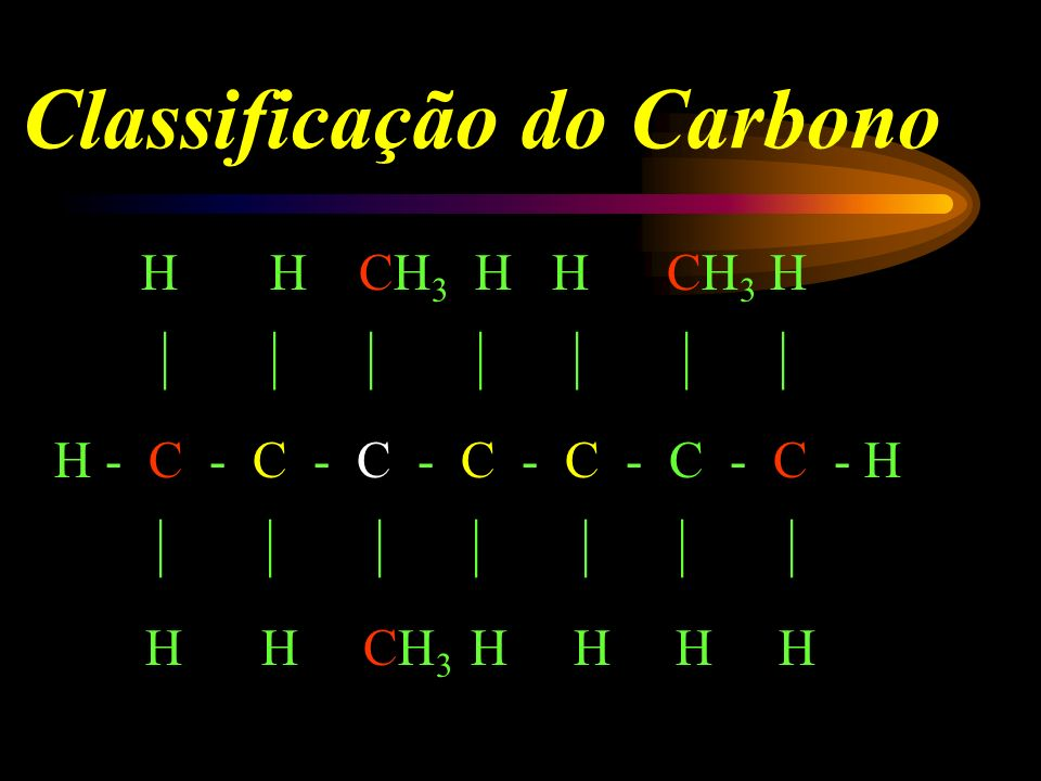 Classificação do Carbono