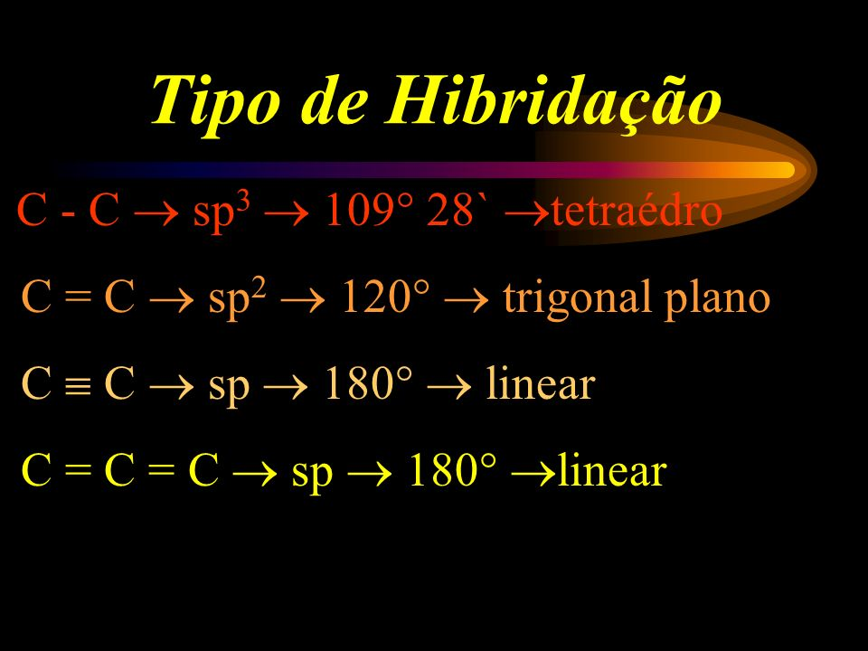Tipo de Hibridação C = C  sp2  120°  trigonal plano