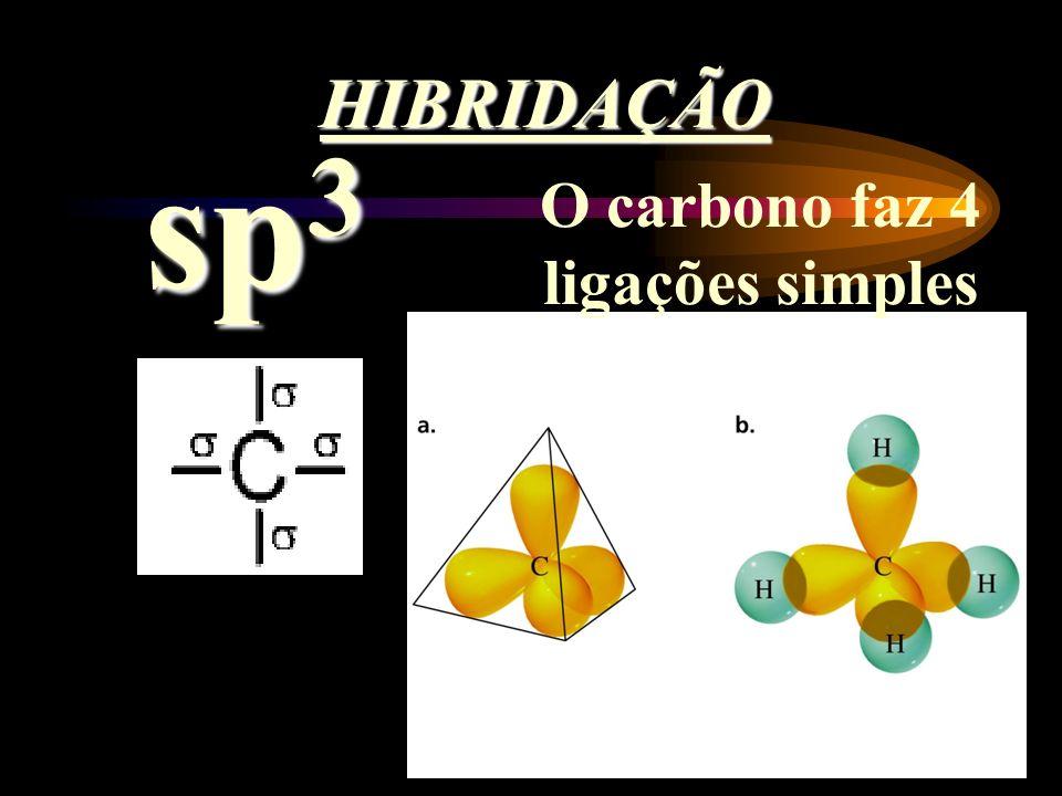 O carbono faz 4 ligações simples