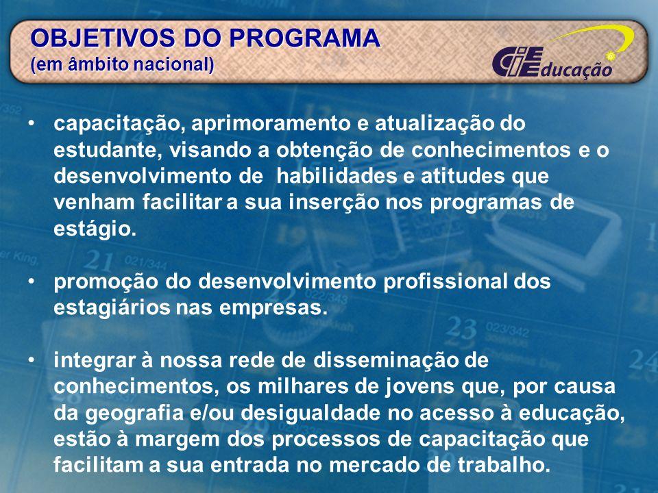 OBJETIVOS DO PROGRAMA (em âmbito nacional)