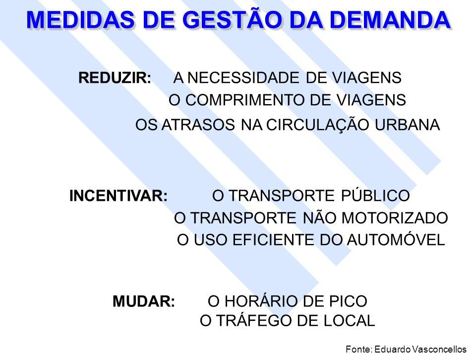 MEDIDAS DE GESTÃO DA DEMANDA