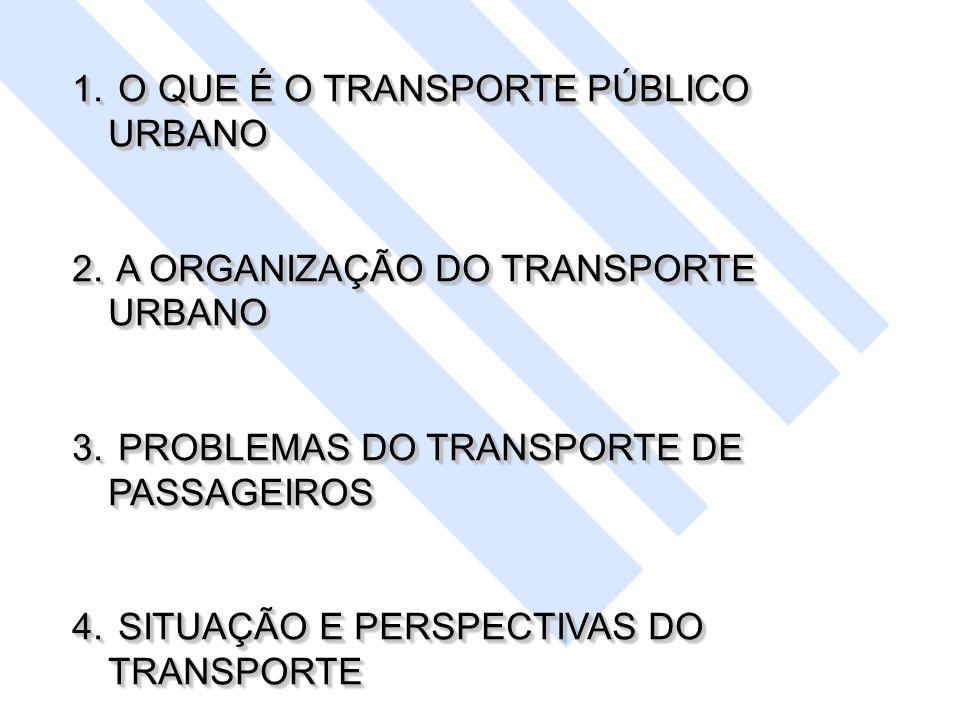 O QUE É O TRANSPORTE PÚBLICO URBANO