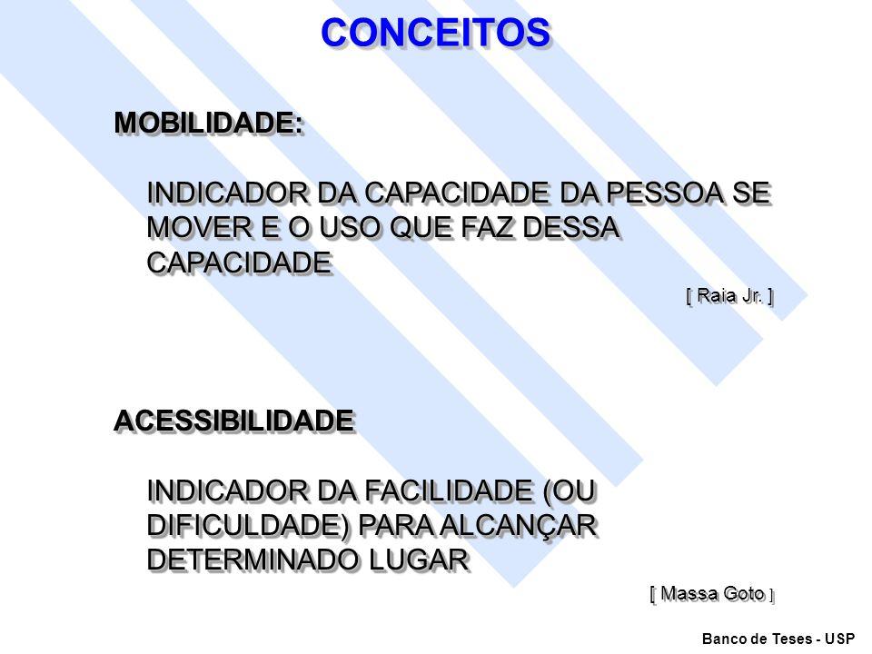 CONCEITOS MOBILIDADE: