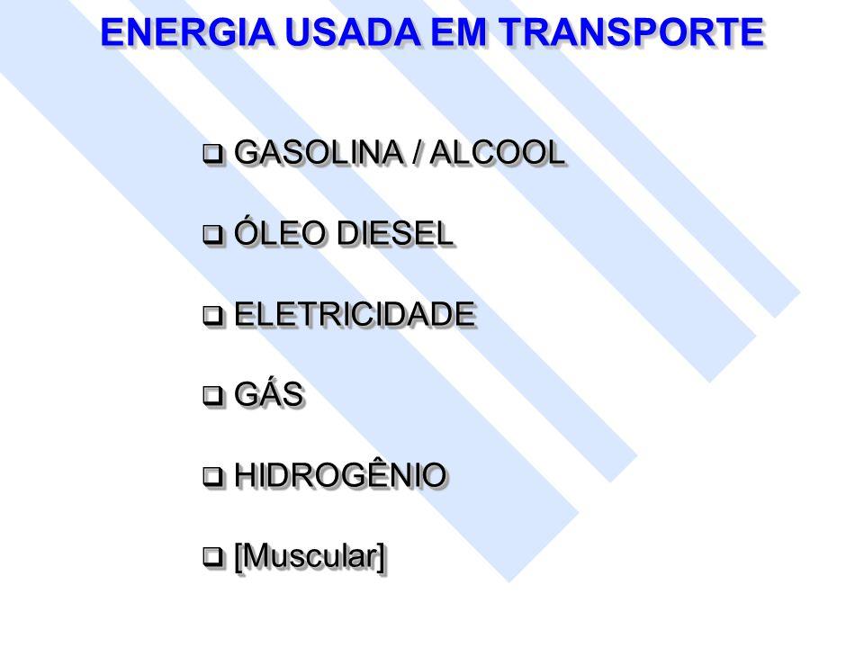 ENERGIA USADA EM TRANSPORTE