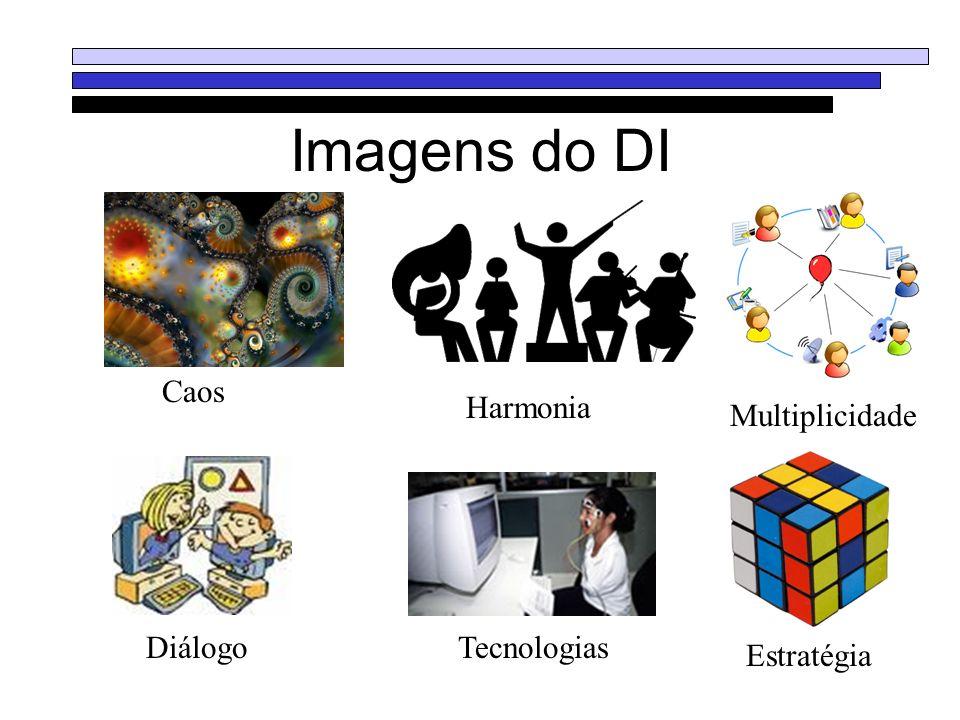 Imagens do DI Caos Harmonia Multiplicidade Diálogo Tecnologias