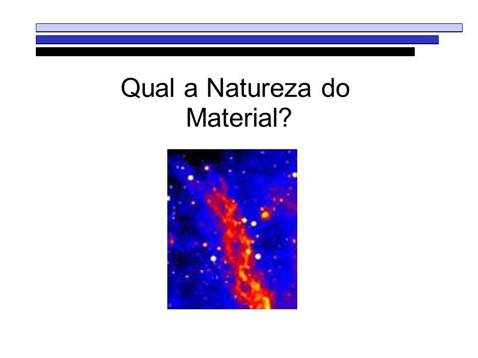 Qual a Natureza do Material