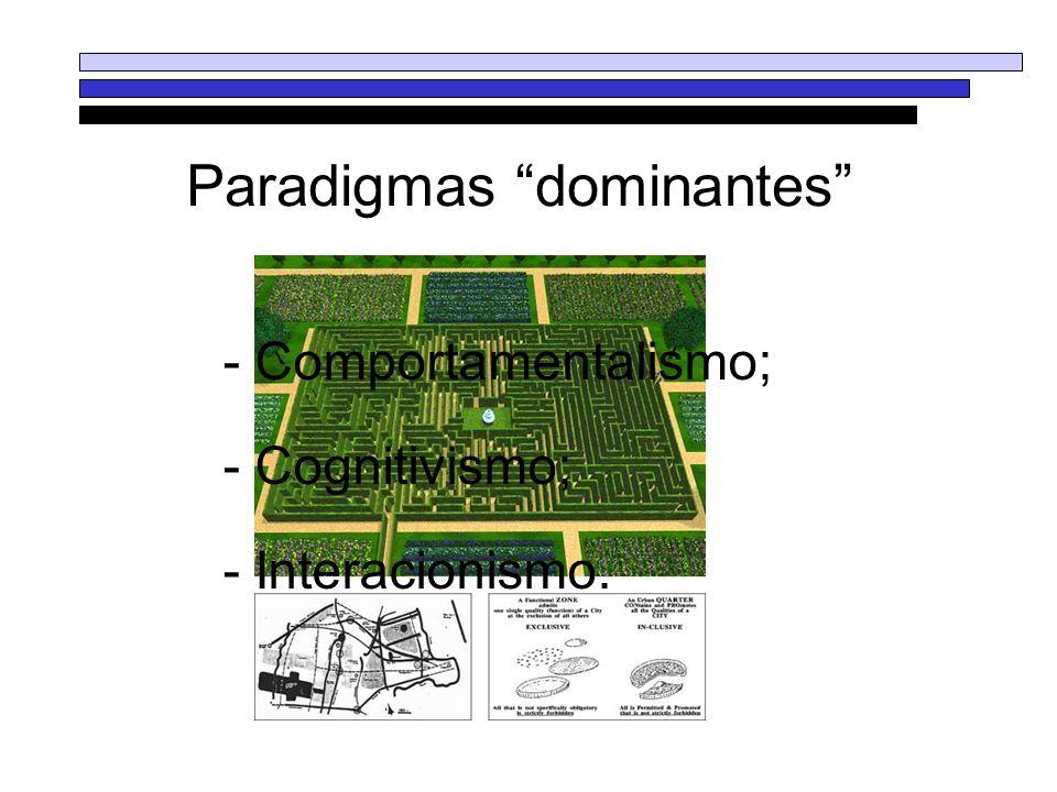 Quais são os seus paradigmas