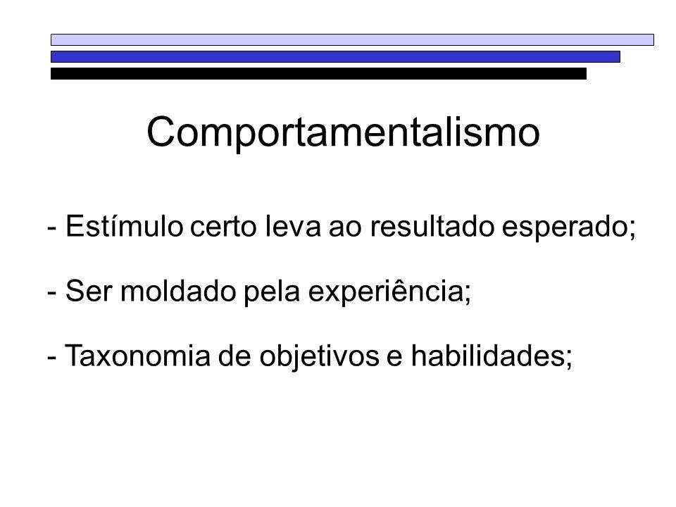 Comportamentalismo Estímulo certo leva ao resultado esperado;