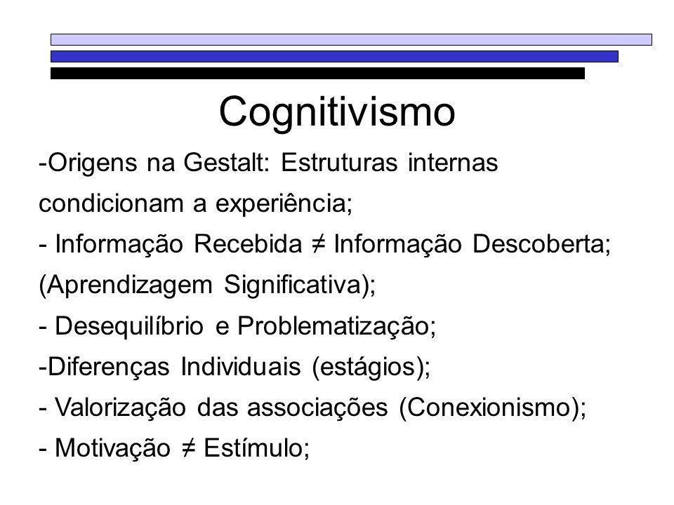 Cognitivismo Origens na Gestalt: Estruturas internas condicionam a experiência; Informação Recebida ≠ Informação Descoberta;
