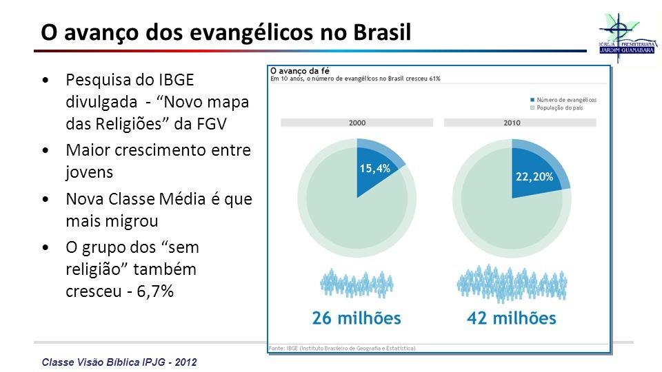 O avanço dos evangélicos no Brasil