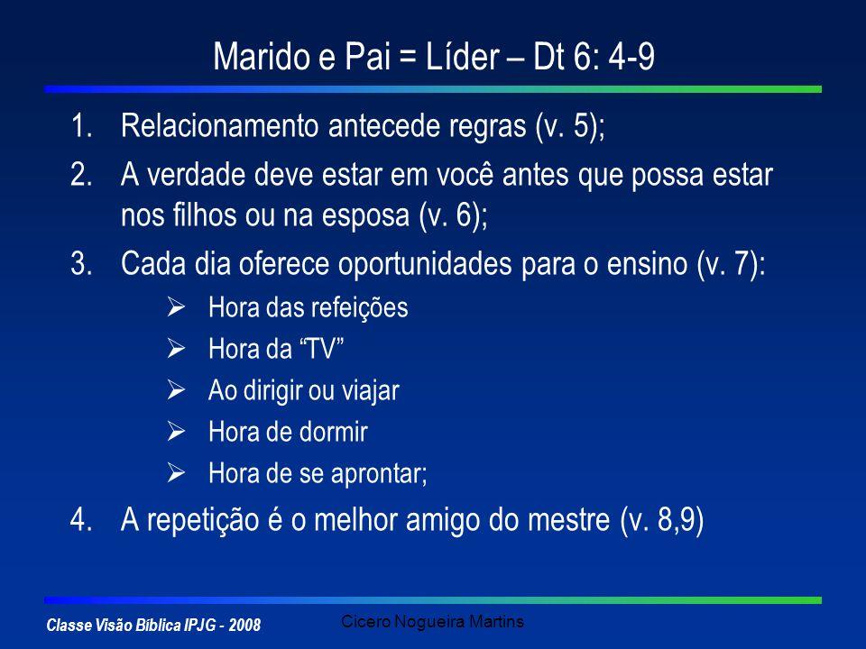 Marido e Pai = Líder – Dt 6: 4-9