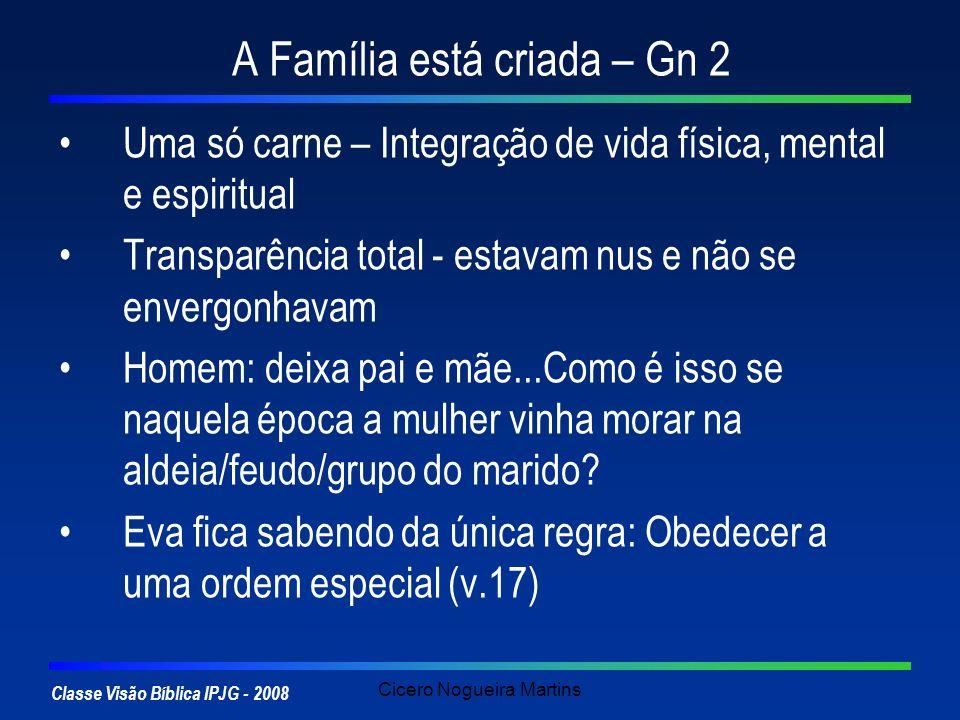 A Família está criada – Gn 2