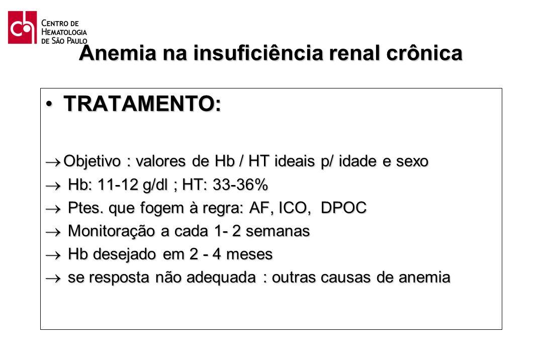 Anemia na insuficiência renal crônica