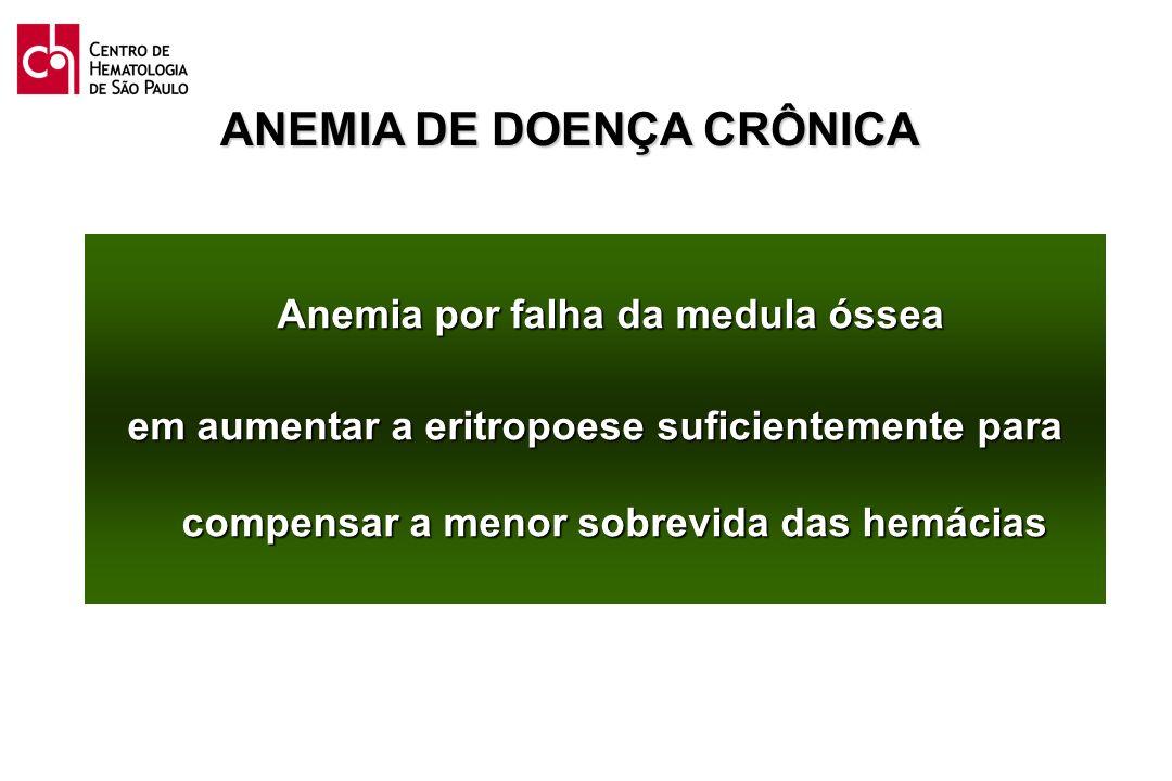 ANEMIA DE DOENÇA CRÔNICA Anemia por falha da medula óssea