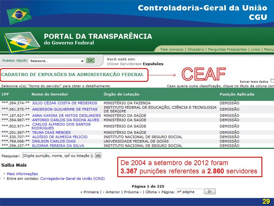 CEAF De 2004 a setembro de 2012 foram