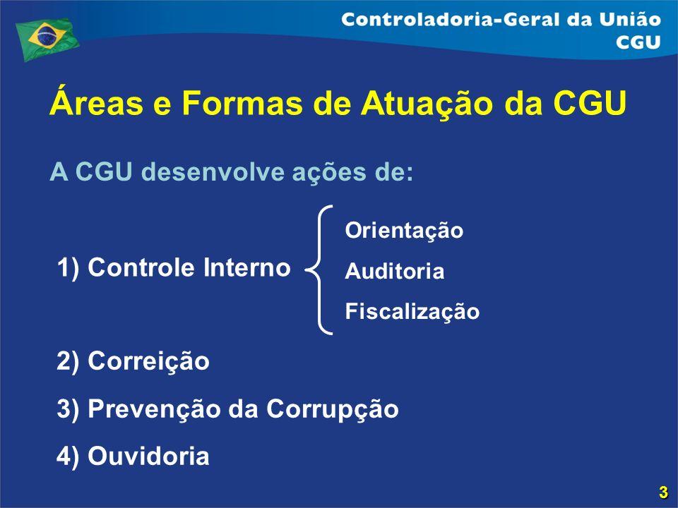 Áreas e Formas de Atuação da CGU