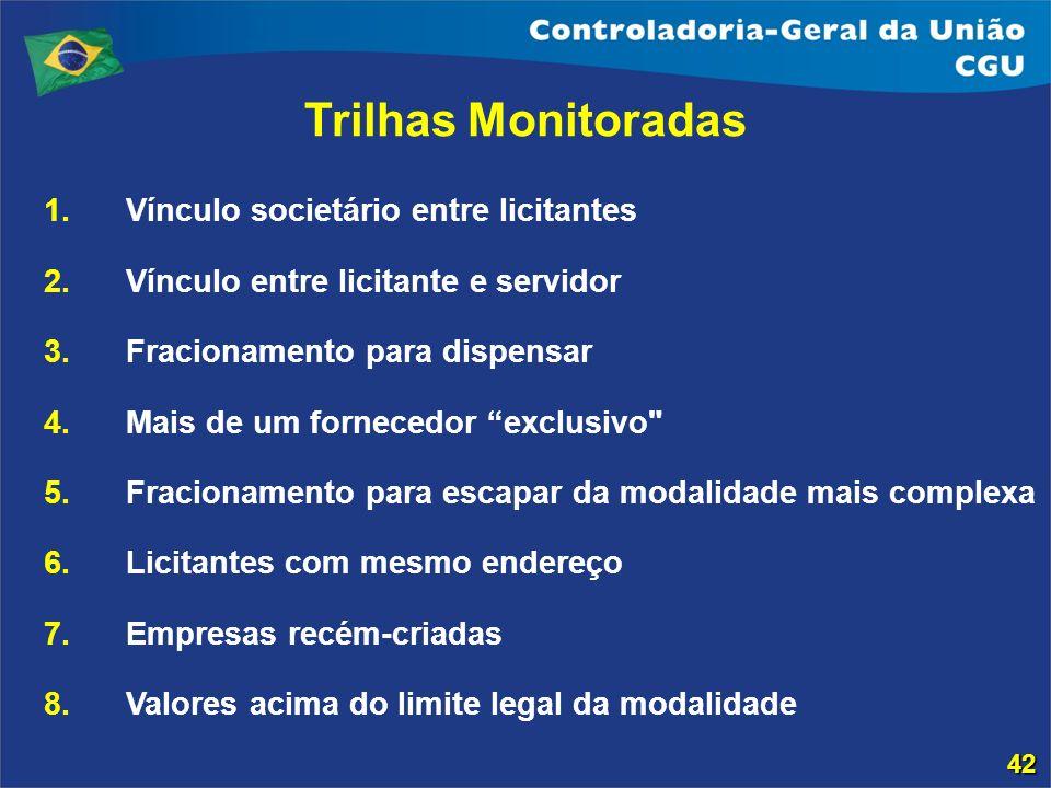 Trilhas Monitoradas Vínculo societário entre licitantes