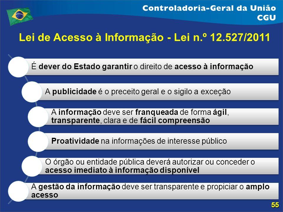 Lei de Acesso à Informação - Lei n.º 12.527/2011