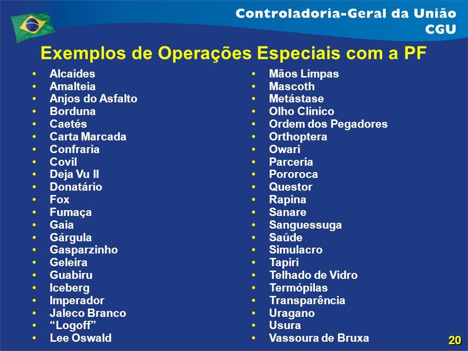 Exemplos de Operações Especiais com a PF