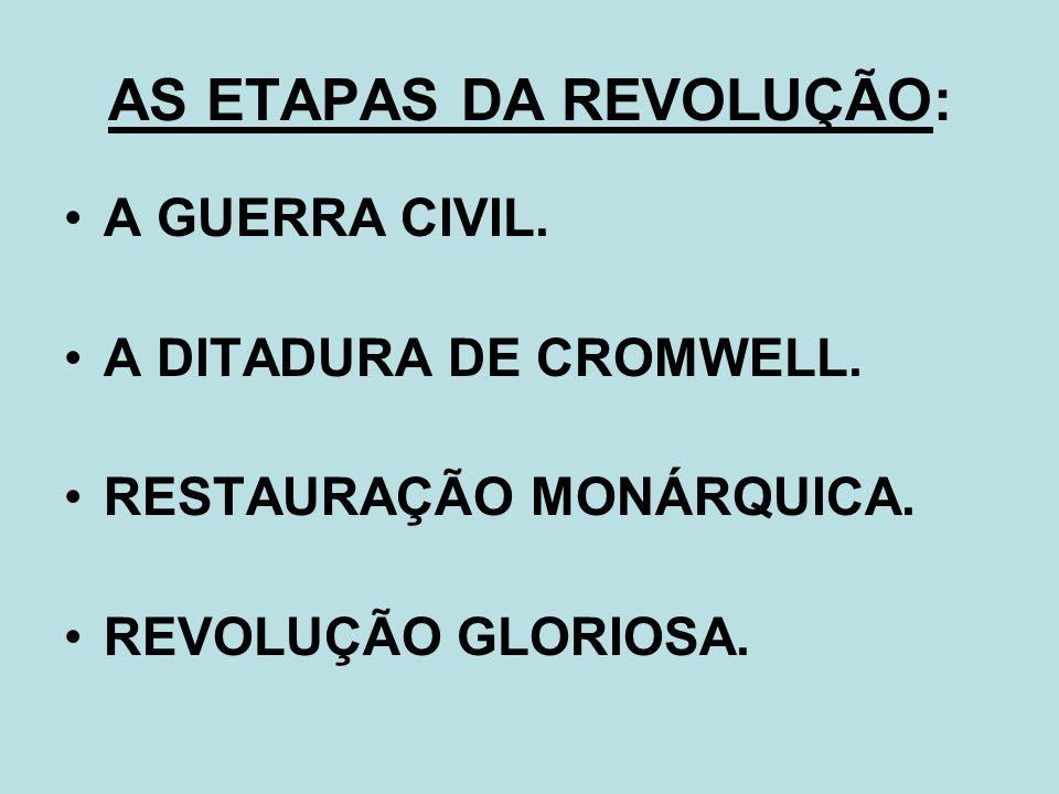 AS ETAPAS DA REVOLUÇÃO: