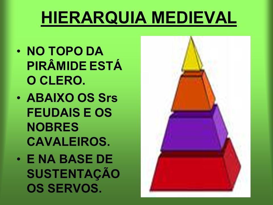 HIERARQUIA MEDIEVAL NO TOPO DA PIRÂMIDE ESTÁ O CLERO.