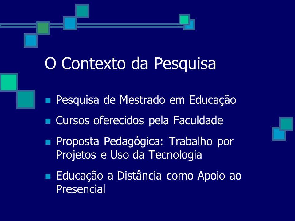 O Contexto da Pesquisa Pesquisa de Mestrado em Educação