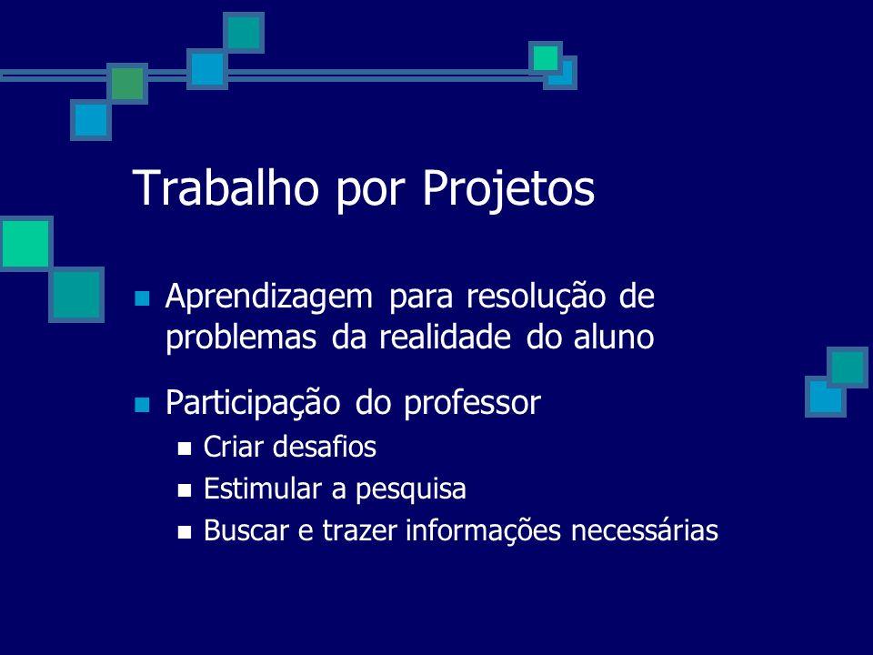 Trabalho por Projetos Aprendizagem para resolução de problemas da realidade do aluno. Participação do professor.