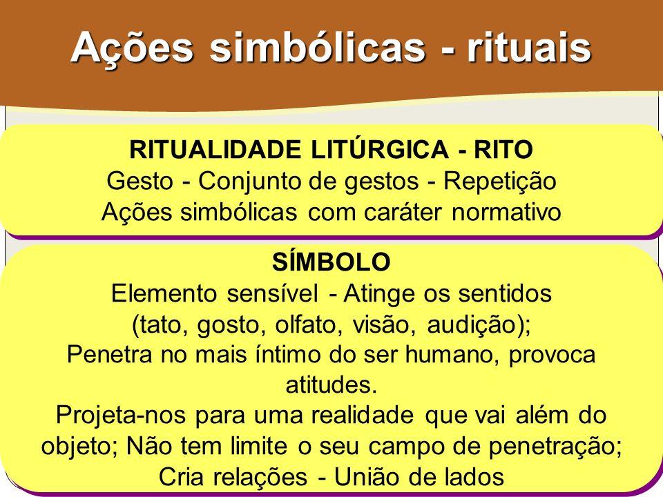 Ações simbólicas - rituais RITUALIDADE LITÚRGICA - RITO